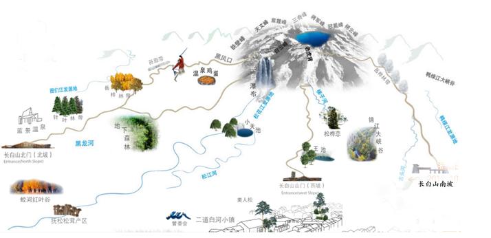 冬季长白山旅游攻略(含滑雪,交通,住宿,美食)